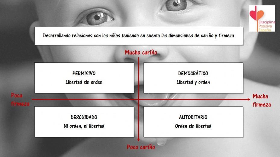 cariñoyfirmeza-e1383499932989 Taller vivencial de Disciplina Positiva en Madrid