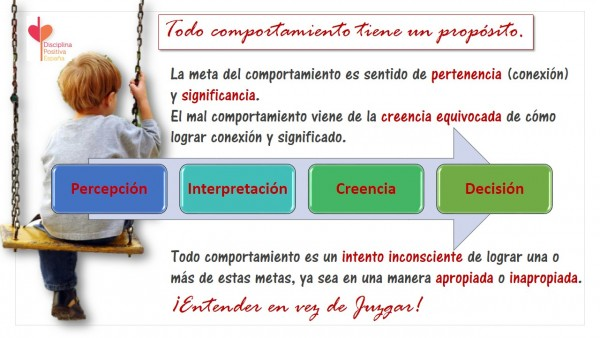 decisiones-e1390947851756 Con manual de instrucciones, cerebro infantil