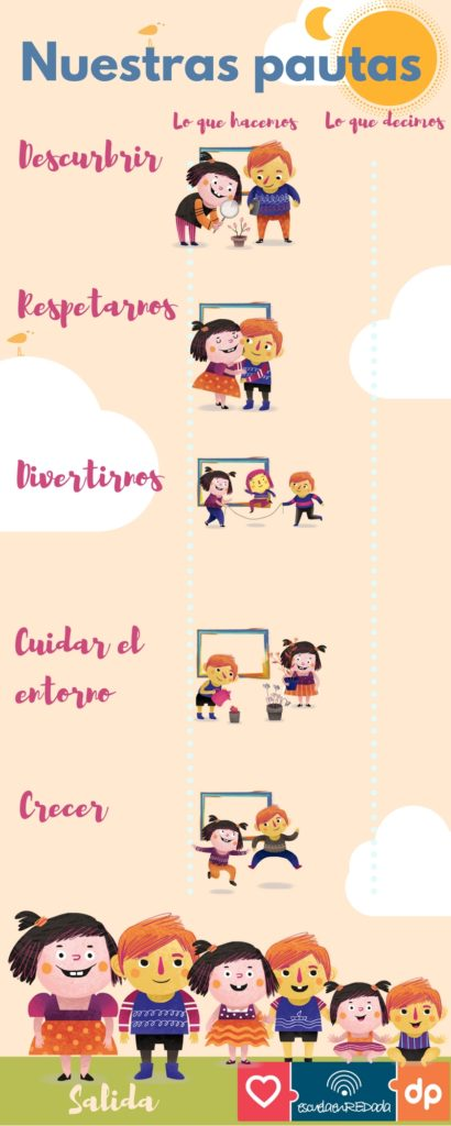 2-410x1024 Simple y feliz, una historia de Educación Infantil