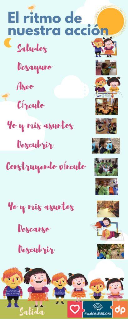 1-410x1024 Simple y feliz, una historia de Educación Infantil
